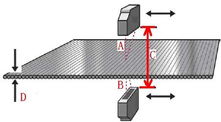輪廓儀GDC-L系列
