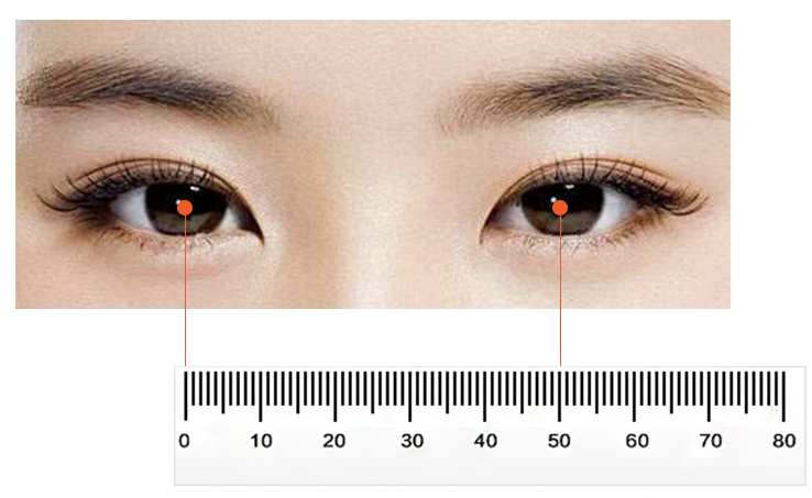 配镜攻略 瞳距自行测量