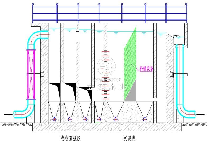 斜板安装立式示意图