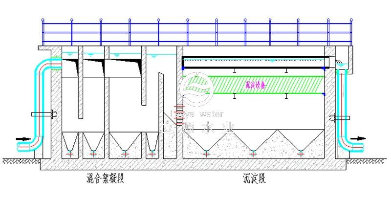 斜板安装横式示意图