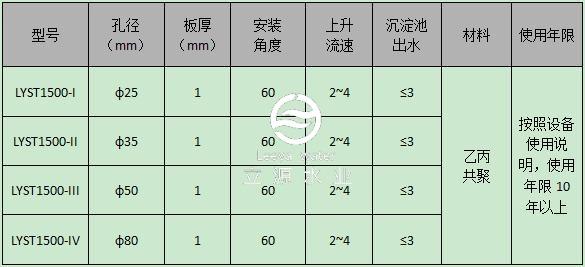 蜂窝斜管参数表