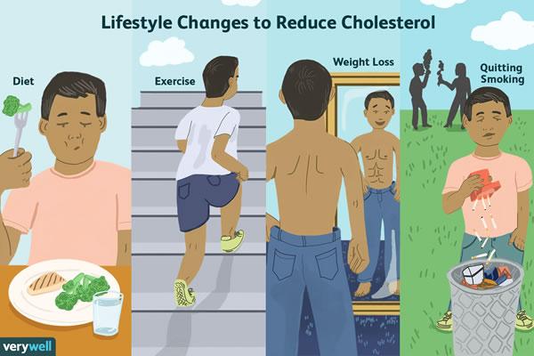 积极健康的生活方式