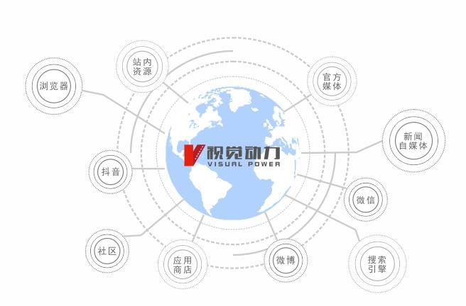 肇庆视频营销公司