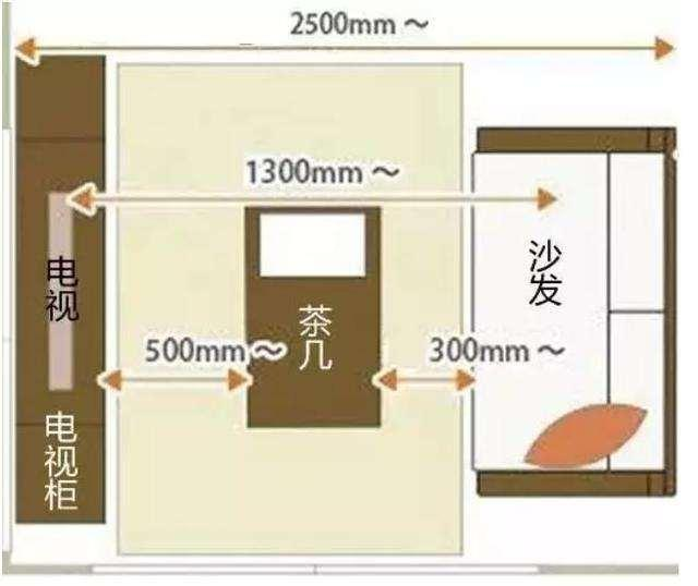 装修乱了分寸可不行!全屋家具尺寸一览表,科学设计才是长久之计