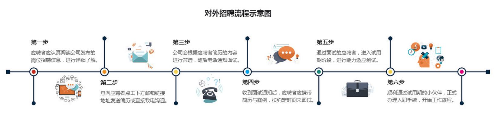 海潮涟漪(天津)网络科技有限公司 - 网站小程序建设,手机AI建站,百度品牌优化推广,域名云主机,企业邮箱服务