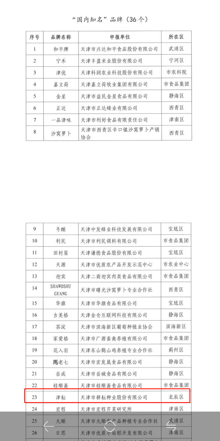 http://www.seed-china.com/upload/image/202010/20201030101021230528.png