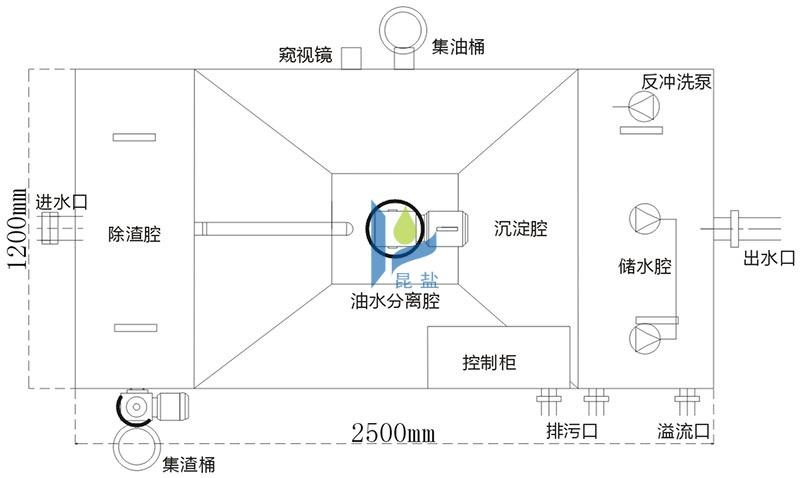 全自动油水分离器工艺流程图