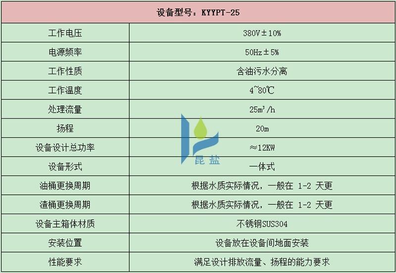 表-KYYPT-25-产品参数表